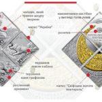 В Україні випустили монету схожу на логотип Ірпеня